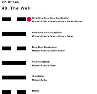 Ancestors-05LE 00-06 Hx-48 The Well-L6