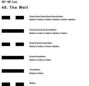 Ancestors-05LE 00-06 Hx-48 The Well