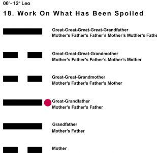 Ancestors-05LE 06-12 Hx-18 Work On What\'s Spoiled-L3