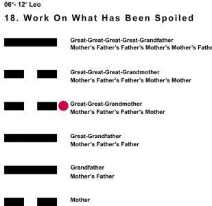 Ancestors-05LE 06-12 Hx-18 Work On What\'s Spoiled-L4