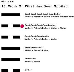 Ancestors-05LE 06-12 Hx-18 Work On What\'s Spoiled-L5