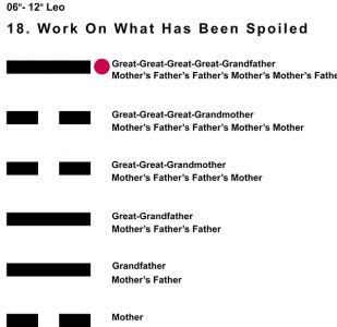 Ancestors-05LE 06-12 Hx-18 Work On What\'s Spoiled-L6