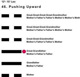 Ancestors-05LE 12-15 Hx-46 Pushing Upward-L3