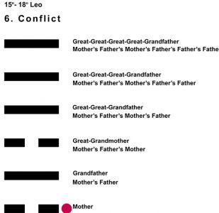 Ancestors-05LE 15-18 Hx-6 Conflict-L1