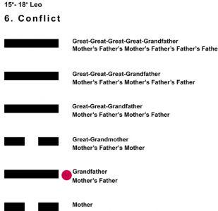 Ancestors-05LE 15-18 Hx-6 Conflict-L2