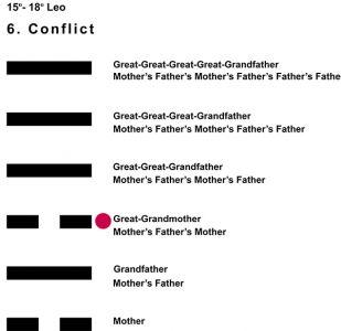 Ancestors-05LE 15-18 Hx-6 Conflict-L3