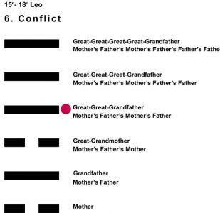 Ancestors-05LE 15-18 Hx-6 Conflict-L4