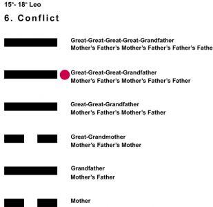 Ancestors-05LE 15-18 Hx-6 Conflict-L5