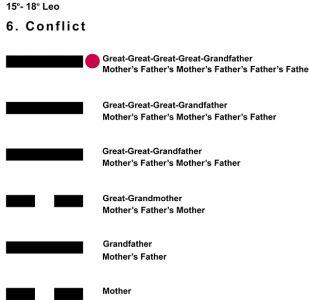 Ancestors-05LE 15-18 Hx-6 Conflict-L6