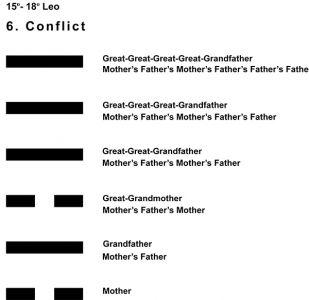 Ancestors-05LE 15-18 Hx-6 Conflict