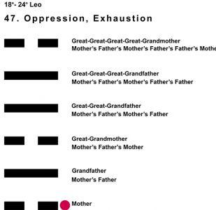 Ancestors-05LE 18-24 Hx-47 Oppression-L1