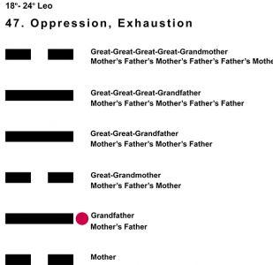 Ancestors-05LE 18-24 Hx-47 Oppression-L2