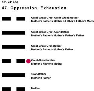 Ancestors-05LE 18-24 Hx-47 Oppression-L3