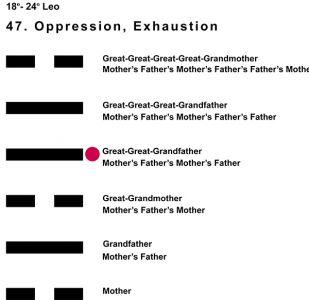 Ancestors-05LE 18-24 Hx-47 Oppression-L4