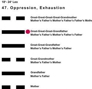 Ancestors-05LE 18-24 Hx-47 Oppression-L5