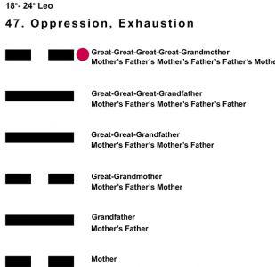 Ancestors-05LE 18-24 Hx-47 Oppression-L6