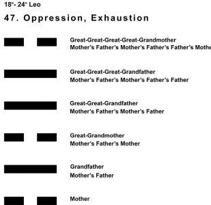 Ancestors-05LE 18-24 Hx-47 Oppression