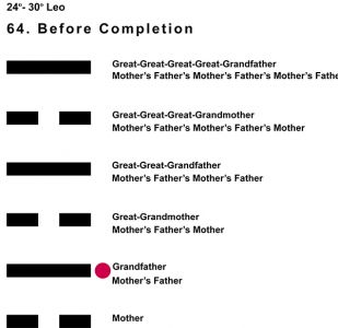 Ancestors-05LE 24-30 Hx-64 Before Completion-L2