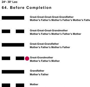 Ancestors-05LE 24-30 Hx-64 Before Completion-L3