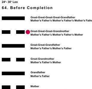 Ancestors-05LE 24-30 Hx-64 Before Completion-L5