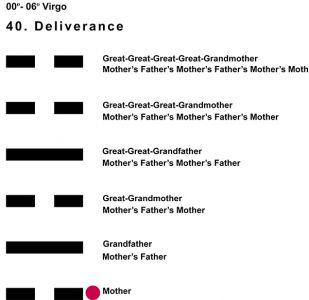 Ancestors-06VI 00-06 Hx-40 Deliverance-L1