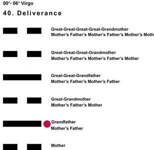Ancestors-06VI 00-06 Hx-40 Deliverance-L2