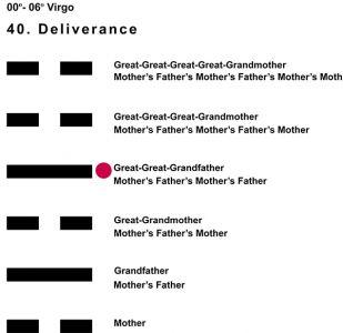 Ancestors-06VI 00-06 Hx-40 Deliverance-L4