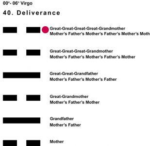 Ancestors-06VI 00-06 Hx-40 Deliverance-L6