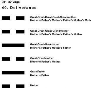 Ancestors-06VI 00-06 Hx-40 Deliverance