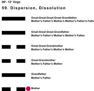 Ancestors-06VI 06-12 Hx-59 Dispersion-L1