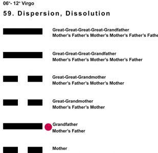 Ancestors-06VI 06-12 Hx-59 Dispersion-L2