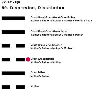 Ancestors-06VI 06-12 Hx-59 Dispersion-L3