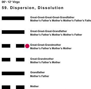 Ancestors-06VI 06-12 Hx-59 Dispersion-L4