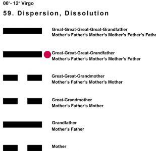 Ancestors-06VI 06-12 Hx-59 Dispersion-L5