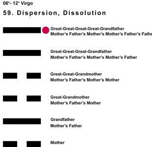 Ancestors-06VI 06-12 Hx-59 Dispersion-L6