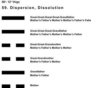 Ancestors-06VI 06-12 Hx-59 Dispersion