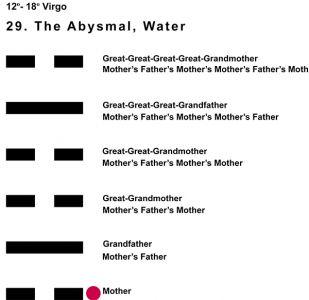 Ancestors-06VI 12-18 Hx-29 The Abysmal-L1
