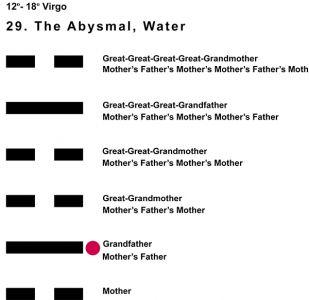 Ancestors-06VI 12-18 Hx-29 The Abysmal-L2