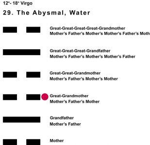 Ancestors-06VI 12-18 Hx-29 The Abysmal-L3