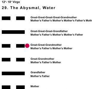 Ancestors-06VI 12-18 Hx-29 The Abysmal-L4