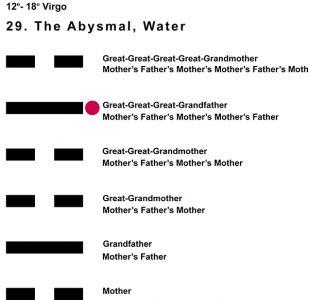 Ancestors-06VI 12-18 Hx-29 The Abysmal-L5