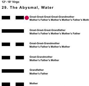 Ancestors-06VI 12-18 Hx-29 The Abysmal-L6