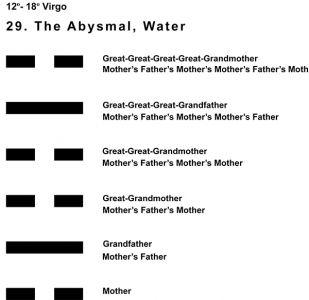 Ancestors-06VI 12-18 Hx-29 The Abysmal