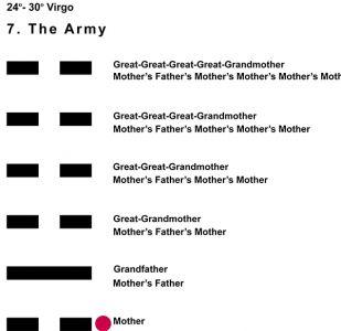 Ancestors-06VI 24-30 Hx-7 The Army-L1