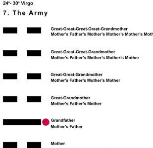 Ancestors-06VI 24-30 Hx-7 The Army-L2