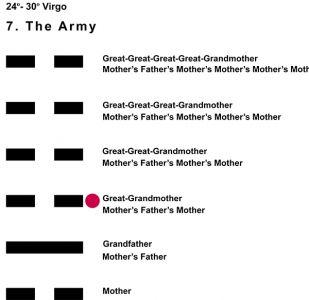 Ancestors-06VI 24-30 Hx-7 The Army-L3