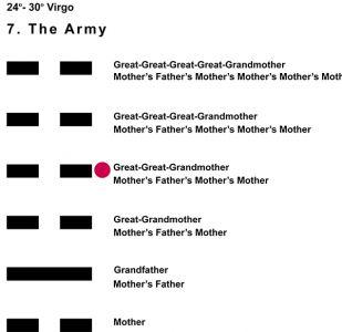 Ancestors-06VI 24-30 Hx-7 The Army-L4