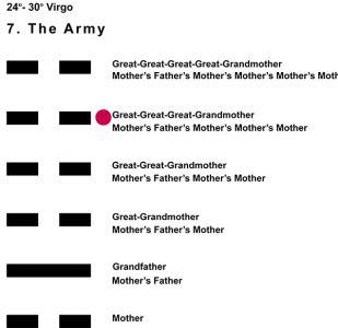 Ancestors-06VI 24-30 Hx-7 The Army-L5