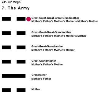 Ancestors-06VI 24-30 Hx-7 The Army-L6