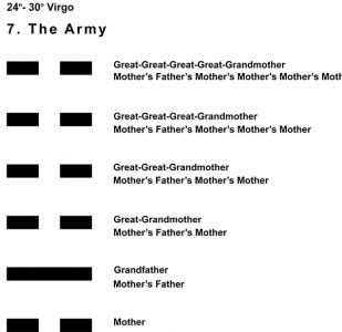 Ancestors-06VI 24-30 Hx-7 The Army